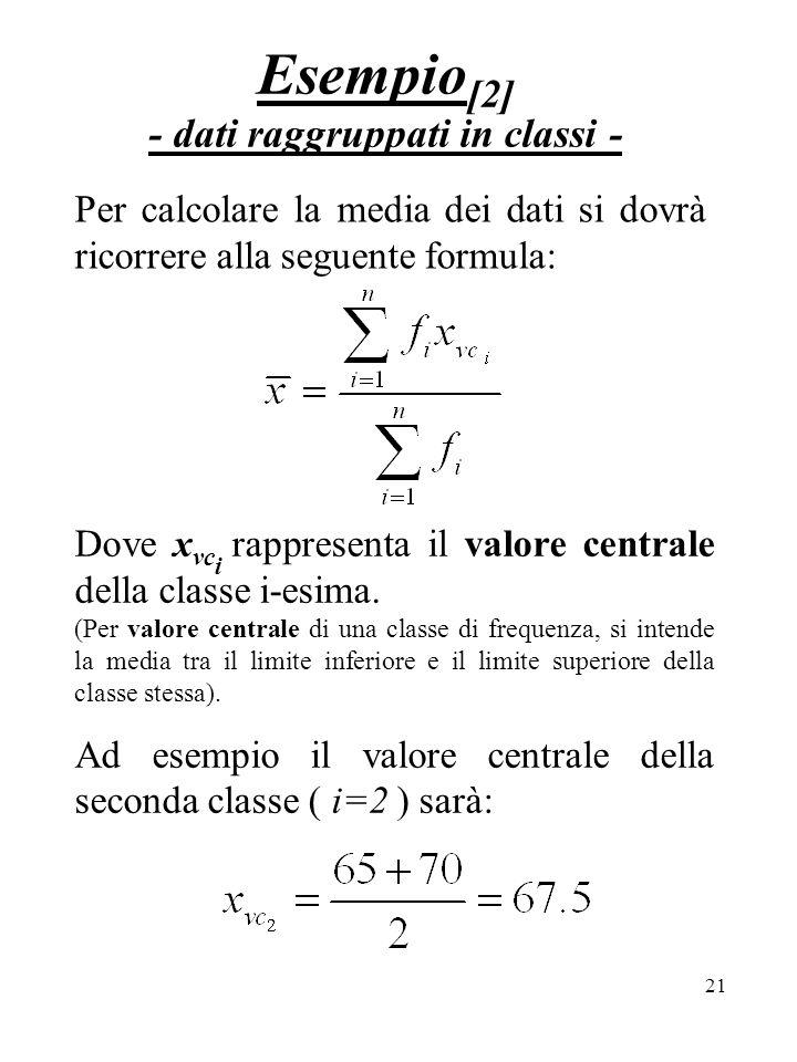 Esempio[2] - dati raggruppati in classi -
